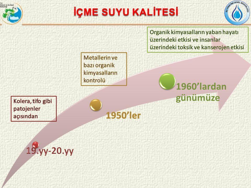 MEVCUT İÇME SUYU PARAMETRELERİNİN DEĞERLENDİRME SONUÇLARI PARAMETREA1A2A3ARITMA YÖNTEMLERİ İNSAN SAĞLIĞINA MUHTEMEL ETKİLERİ DİĞER AÇIKLAMALAR Siyanür (mg CN/L) 0,2 1 5 A2: kırılma noktası klorlaması A3: iyon değişimi, AC, TO Yüksek siyanür miktarlarına kısa süreli maruziyet neticesinde, beyin ve kalp hasarı, hatta koma ve ölüm dahi görülebilir.