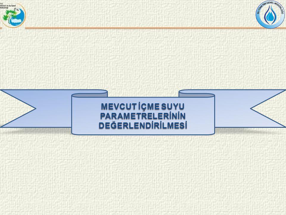 Türkiye'ye özgü 160 bitki koruma ürünü için yapılan uluslararası alandaki uygulamaların taraması sonucunda 52 adet kirleticinin içme suyu standardı tespit edilmiştir.