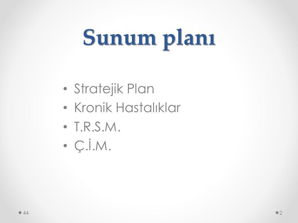 Sunum planı Stratejik Plan Kronik Hastalıklar T.R.S.M. Ç.İ.M. 442
