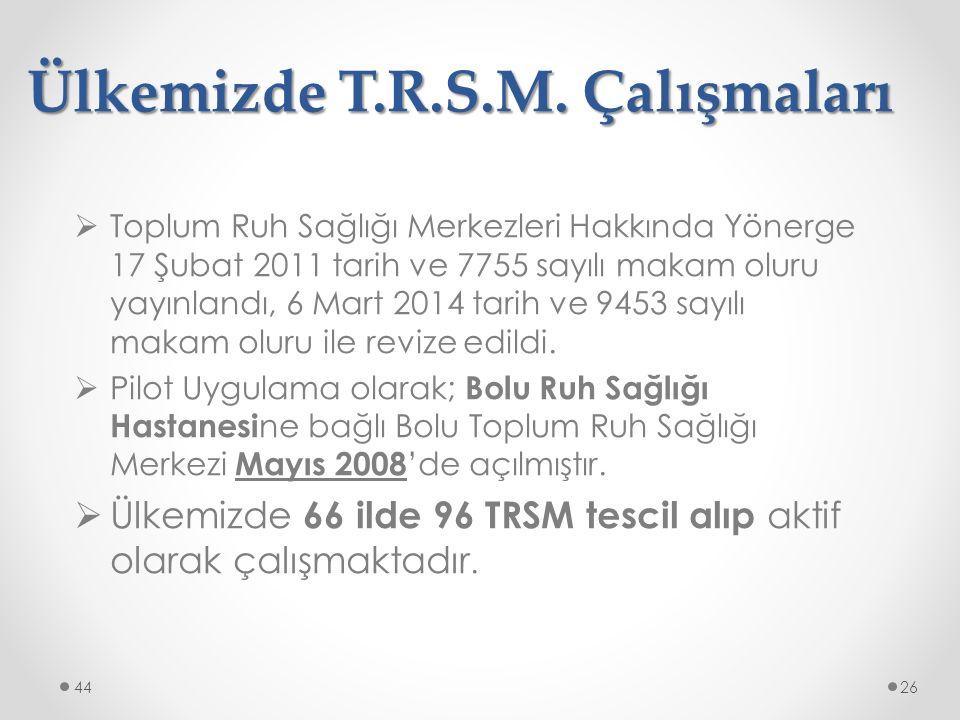 Ülkemizde T.R.S.M. Çalışmaları  Toplum Ruh Sağlığı Merkezleri Hakkında Yönerge 17 Şubat 2011 tarih ve 7755 sayılı makam oluru yayınlandı, 6 Mart 2014