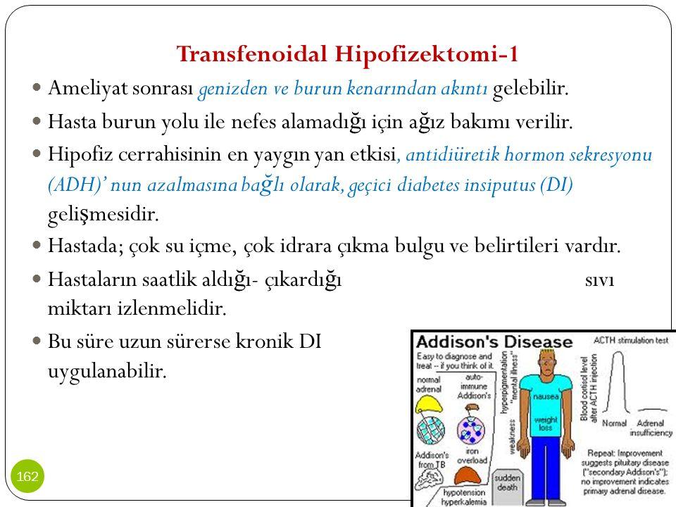 Transfenoidal Hipofizektomi-1 Ameliyat sonrası genizden ve burun kenarından akıntı gelebilir. Hasta burun yolu ile nefes alamadı ğ ı için a ğ ız bakım