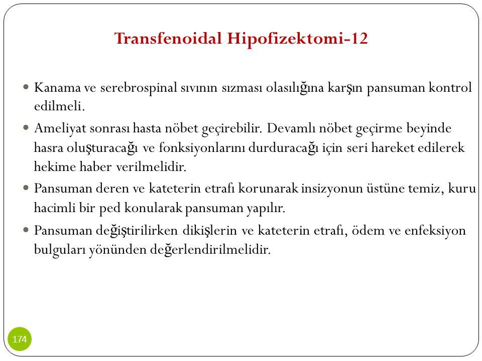 Transfenoidal Hipofizektomi-12 Kanama ve serebrospinal sıvının sızması olasılı ğ ına kar ş ın pansuman kontrol edilmeli. Ameliyat sonrası hasta nöbet