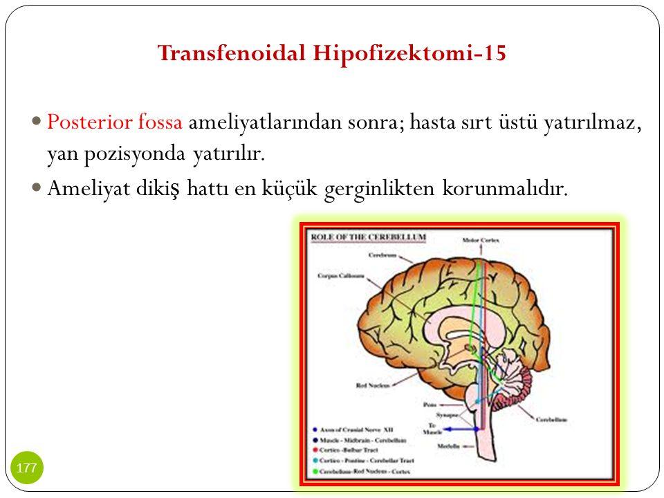Transfenoidal Hipofizektomi-15 Posterior fossa ameliyatlarından sonra; hasta sırt üstü yatırılmaz, yan pozisyonda yatırılır. Ameliyat diki ş hattı en