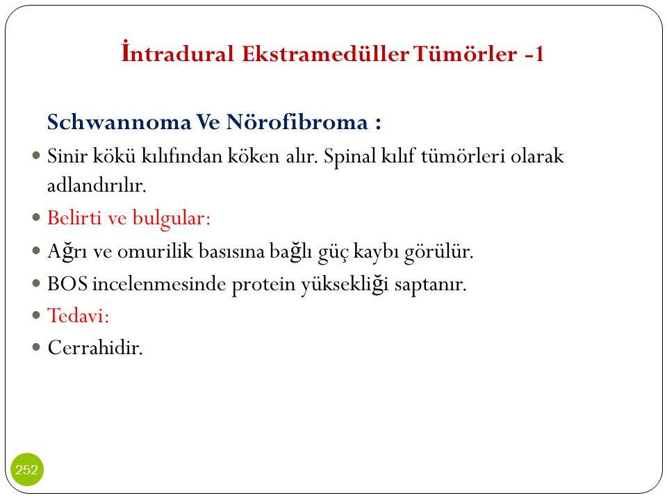 İ ntradural Ekstramedüller Tümörler -1 Schwannoma Ve Nörofibroma : Sinir kökü kılıfından köken alır. Spinal kılıf tümörleri olarak adlandırılır. Belir