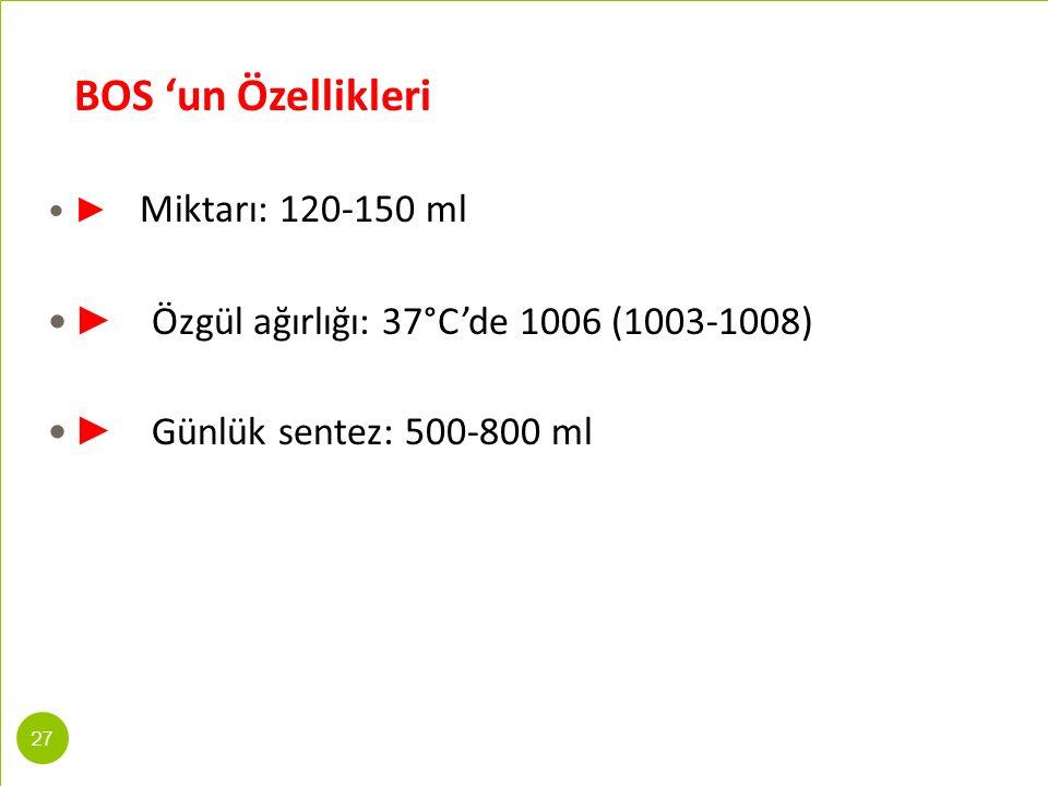 BOS 'un Özellikleri ► Miktarı: 120-150 ml ► Özgül ağırlığı: 37°C'de 1006 (1003-1008) ► Günlük sentez: 500-800 ml 27