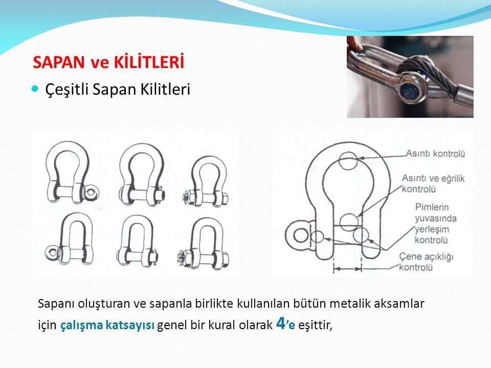SAPAN ve KİLİTLERİ Çeşitli Sapan Kilitleri Sapanı oluşturan ve sapanla birlikte kullanılan bütün metalik aksamlar için çalışma katsayısı genel bir kur