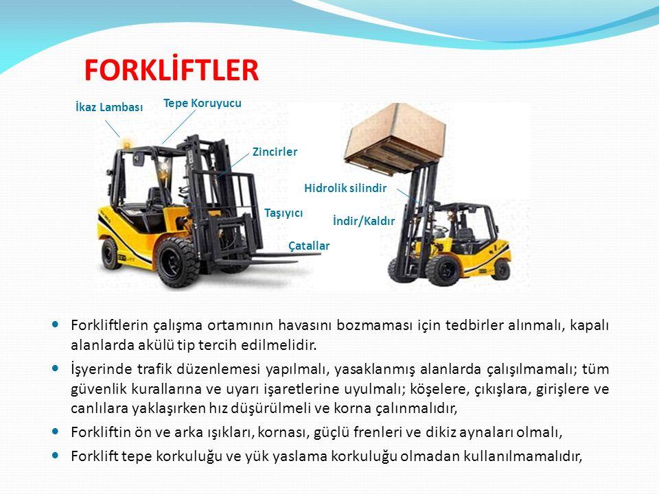 FORKLİFTLER İndir/Kaldır Taşıyıcı Çatallar Zincirler Hidrolik silindir İkaz Lambası Tepe Koruyucu Forkliftlerin çalışma ortamının havasını bozmaması için tedbirler alınmalı, kapalı alanlarda akülü tip tercih edilmelidir.