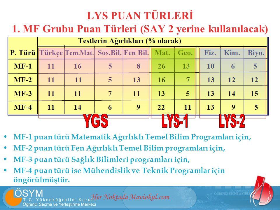 Her Noktada Maviokul.com LYS PUAN TÜRLERİ 1.