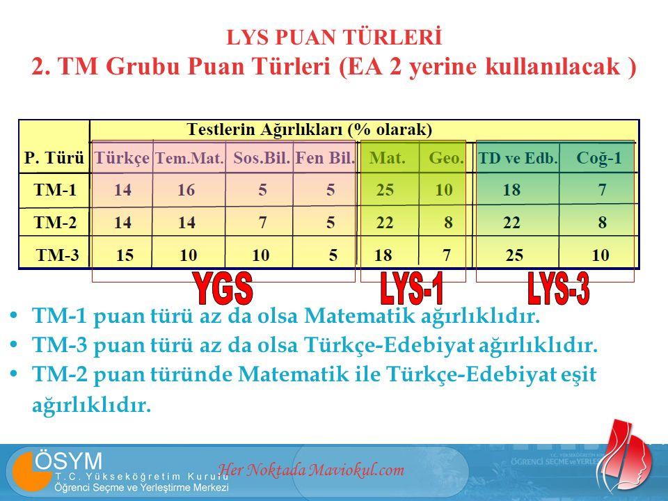 Her Noktada Maviokul.com TM-1 puan türü az da olsa Matematik ağırlıklıdır. TM-3 puan türü az da olsa Türkçe-Edebiyat ağırlıklıdır. TM-2 puan türünde M