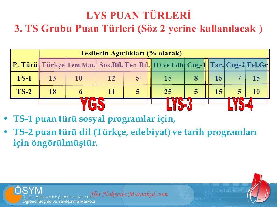 Her Noktada Maviokul.com TS-1 puan türü sosyal programlar için, TS-2 puan türü dil (Türkçe, edebiyat) ve tarih programları için öngörülmüştür. LYS PUA