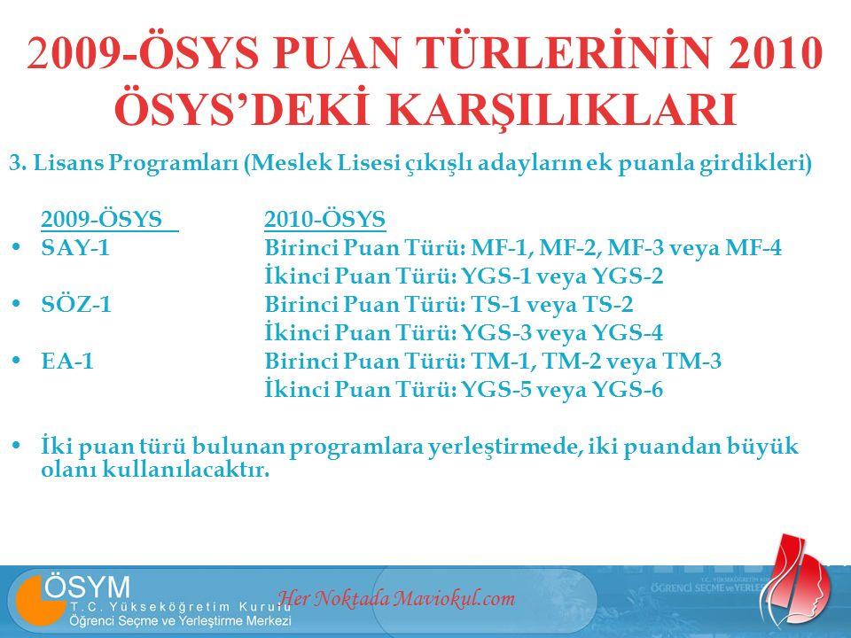 Her Noktada Maviokul.com 3. Lisans Programları (Meslek Lisesi çıkışlı adayların ek puanla girdikleri) 2009-ÖSYS2010-ÖSYS SAY-1Birinci Puan Türü: MF-1,