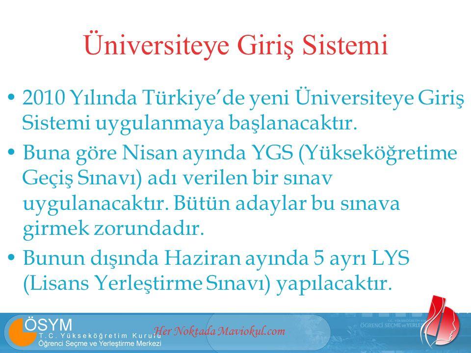 Her Noktada Maviokul.com Üniversiteye Giriş Sistemi 2010 Yılında Türkiye'de yeni Üniversiteye Giriş Sistemi uygulanmaya başlanacaktır. Buna göre Nisan