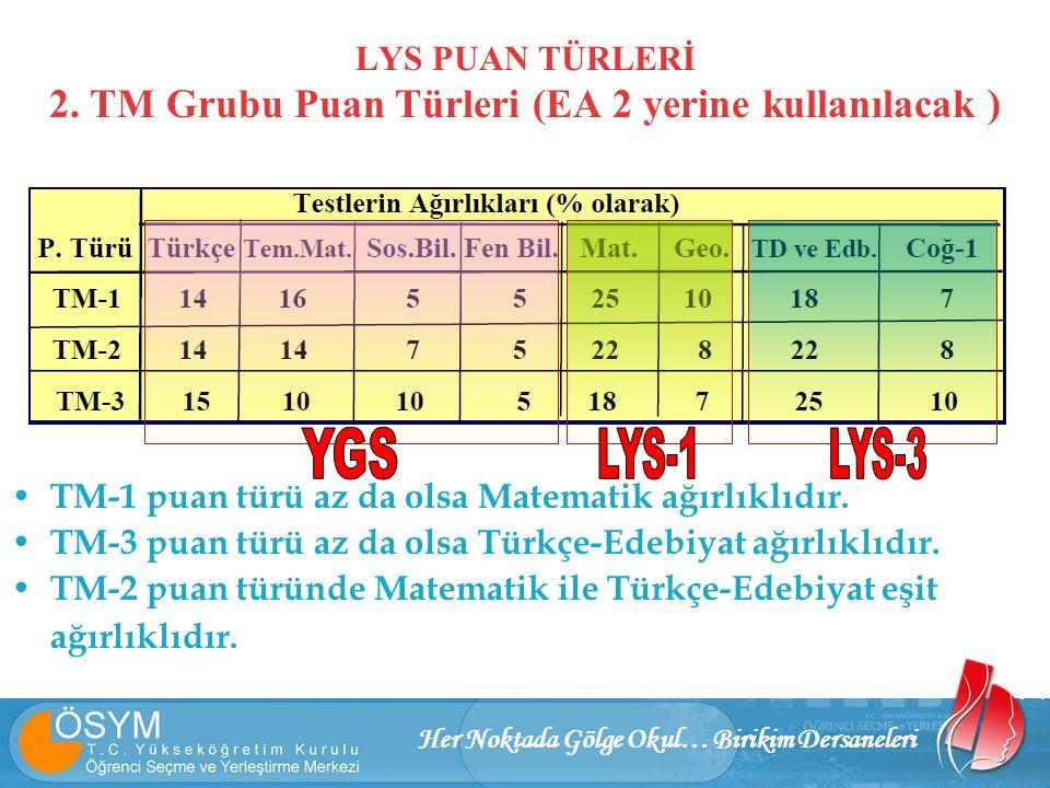 Her Noktada Gölge Okul… Birikim Dersaneleri TM-1 puan türü az da olsa Matematik ağırlıklıdır.
