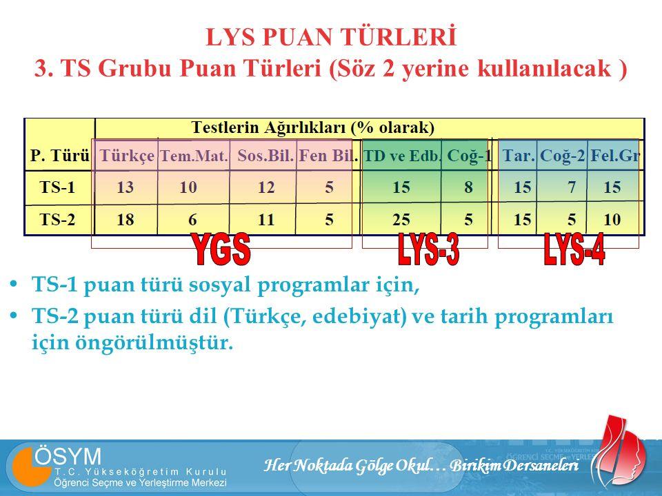 Her Noktada Gölge Okul… Birikim Dersaneleri TS-1 puan türü sosyal programlar için, TS-2 puan türü dil (Türkçe, edebiyat) ve tarih programları için öngörülmüştür.