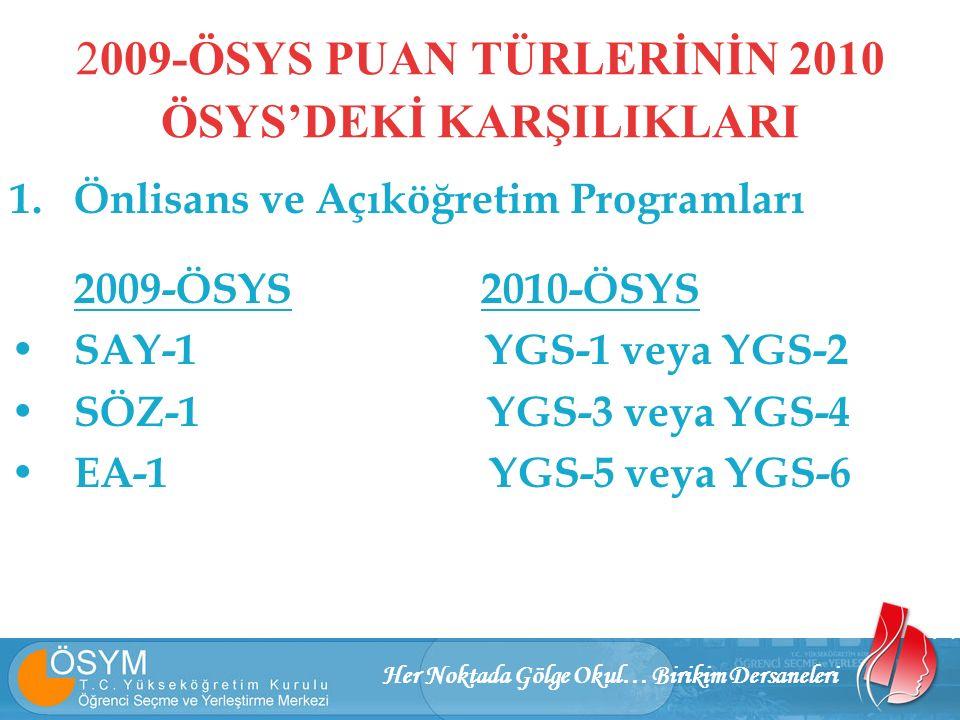 Her Noktada Gölge Okul… Birikim Dersaneleri 2009-ÖSYS PUAN TÜRLERİNİN 2010 ÖSYS'DEKİ KARŞILIKLARI 1.Önlisans ve Açıköğretim Programları 2009-ÖSYS 2010-ÖSYS SAY-1 YGS-1 veya YGS-2 SÖZ-1 YGS-3 veya YGS-4 EA-1 YGS-5 veya YGS-6