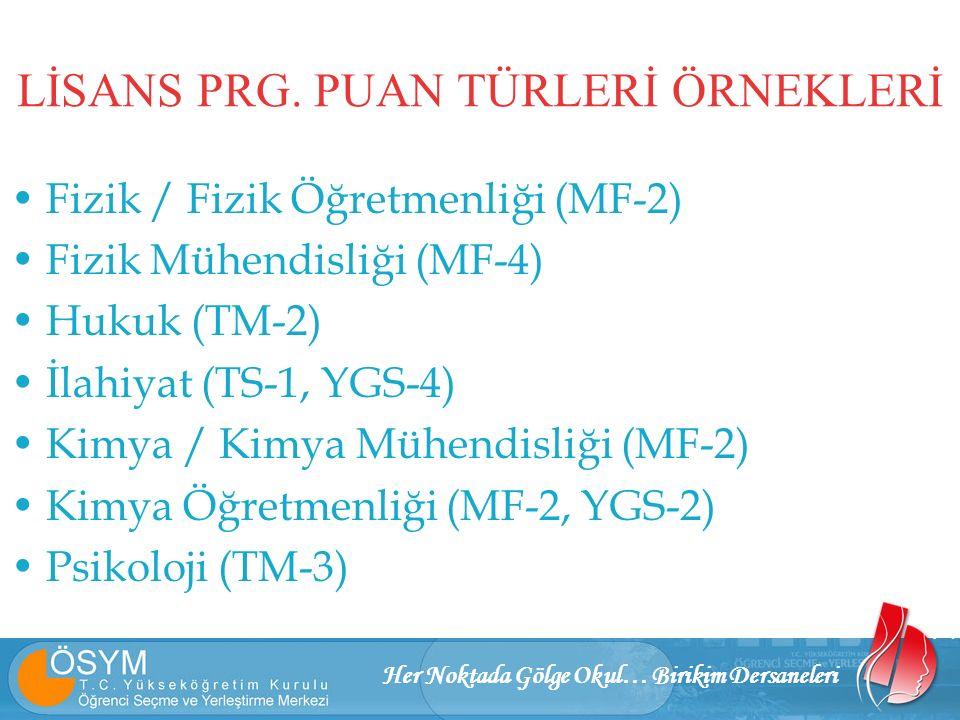 Her Noktada Gölge Okul… Birikim Dersaneleri Fizik / Fizik Öğretmenliği (MF-2) Fizik Mühendisliği (MF-4) Hukuk (TM-2) İlahiyat (TS-1, YGS-4) Kimya / Ki