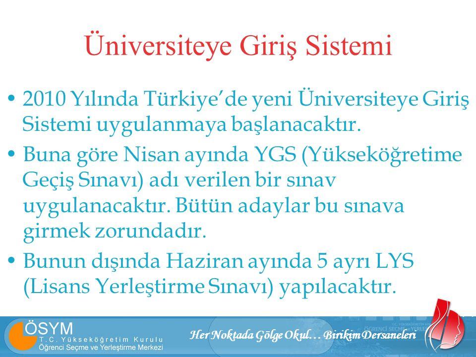 Her Noktada Gölge Okul… Birikim Dersaneleri Üniversiteye Giriş Sistemi 2010 Yılında Türkiye'de yeni Üniversiteye Giriş Sistemi uygulanmaya başlanacaktır.