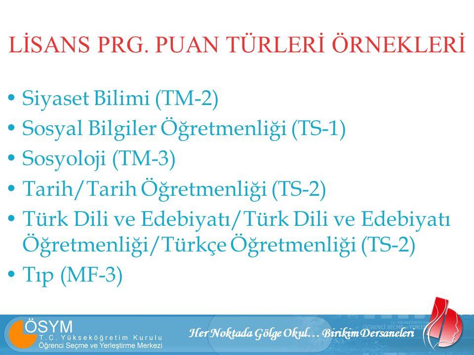 Her Noktada Gölge Okul… Birikim Dersaneleri Siyaset Bilimi (TM-2) Sosyal Bilgiler Öğretmenliği (TS-1) Sosyoloji (TM-3) Tarih/Tarih Öğretmenliği (TS-2) Türk Dili ve Edebiyatı/Türk Dili ve Edebiyatı Öğretmenliği/Türkçe Öğretmenliği (TS-2) Tıp (MF-3) LİSANS PRG.