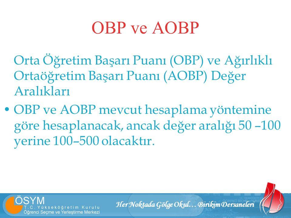 Her Noktada Gölge Okul… Birikim Dersaneleri OBP ve AOBP Orta Öğretim Başarı Puanı (OBP) ve Ağırlıklı Ortaöğretim Başarı Puanı (AOBP) Değer Aralıkları OBP ve AOBP mevcut hesaplama yöntemine göre hesaplanacak, ancak değer aralığı 50 –100 yerine 100–500 olacaktır.