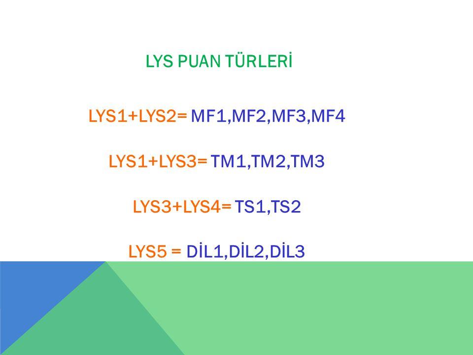 LYS PUAN TÜRLERİ LYS1+LYS2= MF1,MF2,MF3,MF4 LYS1+LYS3= TM1,TM2,TM3 LYS3+LYS4= TS1,TS2 LYS5 = DİL1,DİL2,DİL3