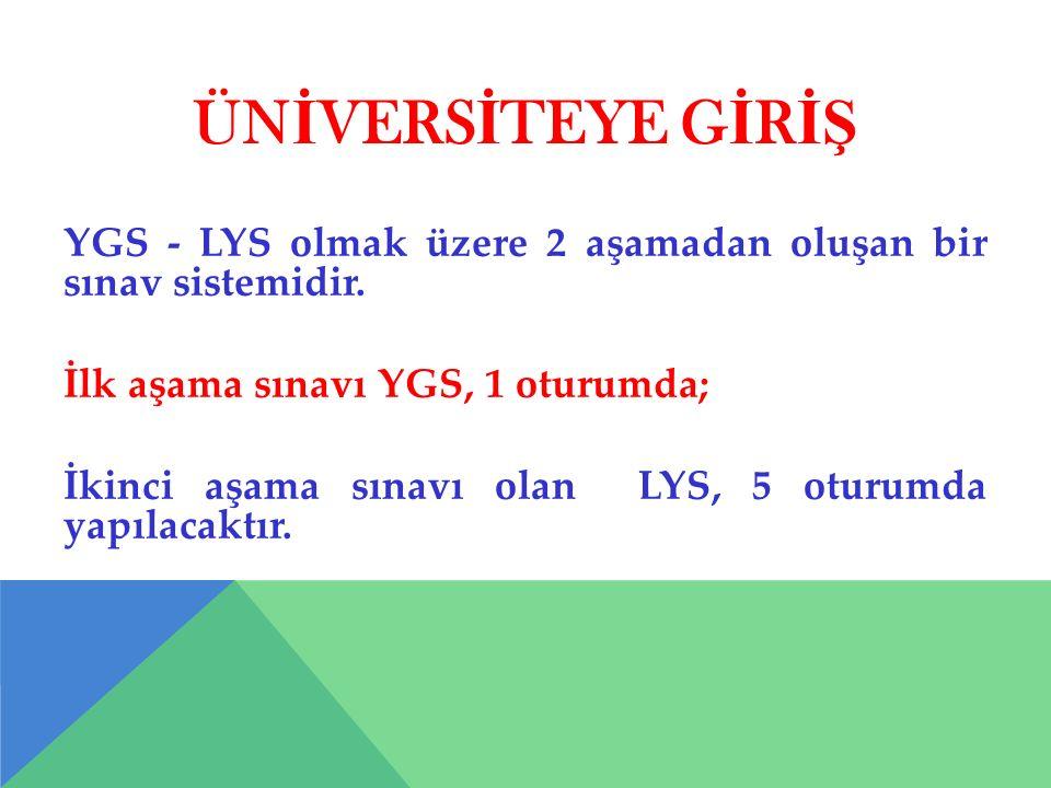 ÜN İ VERS İ TEYE G İ R İŞ YGS - LYS olmak üzere 2 aşamadan oluşan bir sınav sistemidir. İlk aşama sınavı YGS, 1 oturumda; İkinci aşama sınavı olan LYS