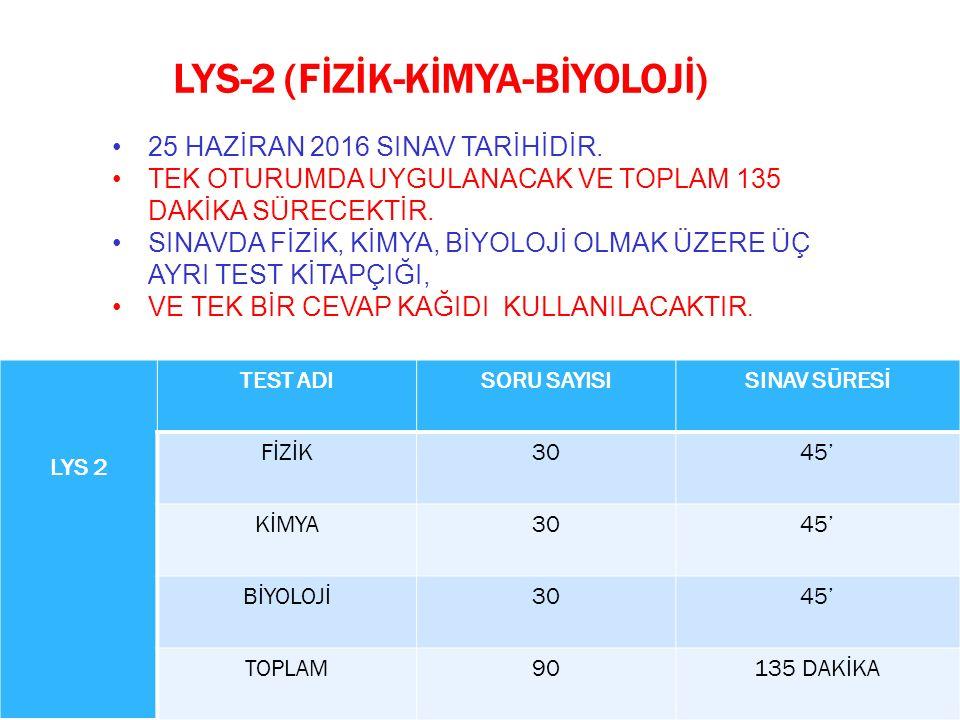 LYS-2 (FİZİK-KİMYA-BİYOLOJİ) LYS 2 TEST ADISORU SAYISISINAV SÜRESİ FİZİK3045' KİMYA3045' BİYOLOJİ3045' TOPLAM90135 DAKİKA 25 HAZİRAN 2016 SINAV TARİHİ