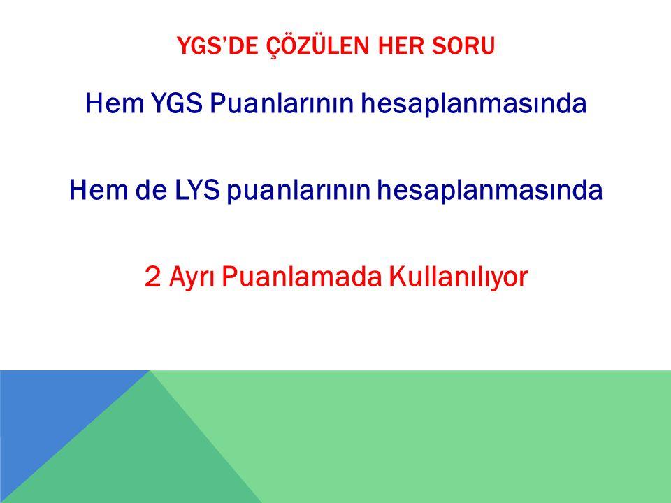 YGS'DE ÇÖZÜLEN HER SORU Hem YGS Puanlarının hesaplanmasında Hem de LYS puanlarının hesaplanmasında 2 Ayrı Puanlamada Kullanılıyor