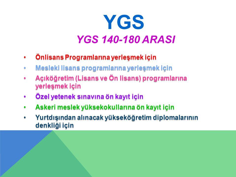 YGS YGS 140-180 ARASI Önlisans Programlarına yerleşmek içinÖnlisans Programlarına yerleşmek için Mesleki lisans programlarına yerleşmek içinMesleki lisans programlarına yerleşmek için Açıköğretim (Lisans ve Ön lisans) programlarına yerleşmek içinAçıköğretim (Lisans ve Ön lisans) programlarına yerleşmek için Özel yetenek sınavına ön kayıt içinÖzel yetenek sınavına ön kayıt için Askeri meslek yüksekokullarına ön kayıt içinAskeri meslek yüksekokullarına ön kayıt için Yurtdışından alınacak yükseköğretim diplomalarının denkliği içinYurtdışından alınacak yükseköğretim diplomalarının denkliği için