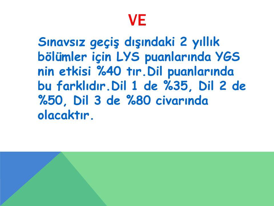 VE Sınavsız geçiş dışındaki 2 yıllık bölümler için LYS puanlarında YGS nin etkisi %40 tır.Dil puanlarında bu farklıdır.Dil 1 de %35, Dil 2 de %50, Dil