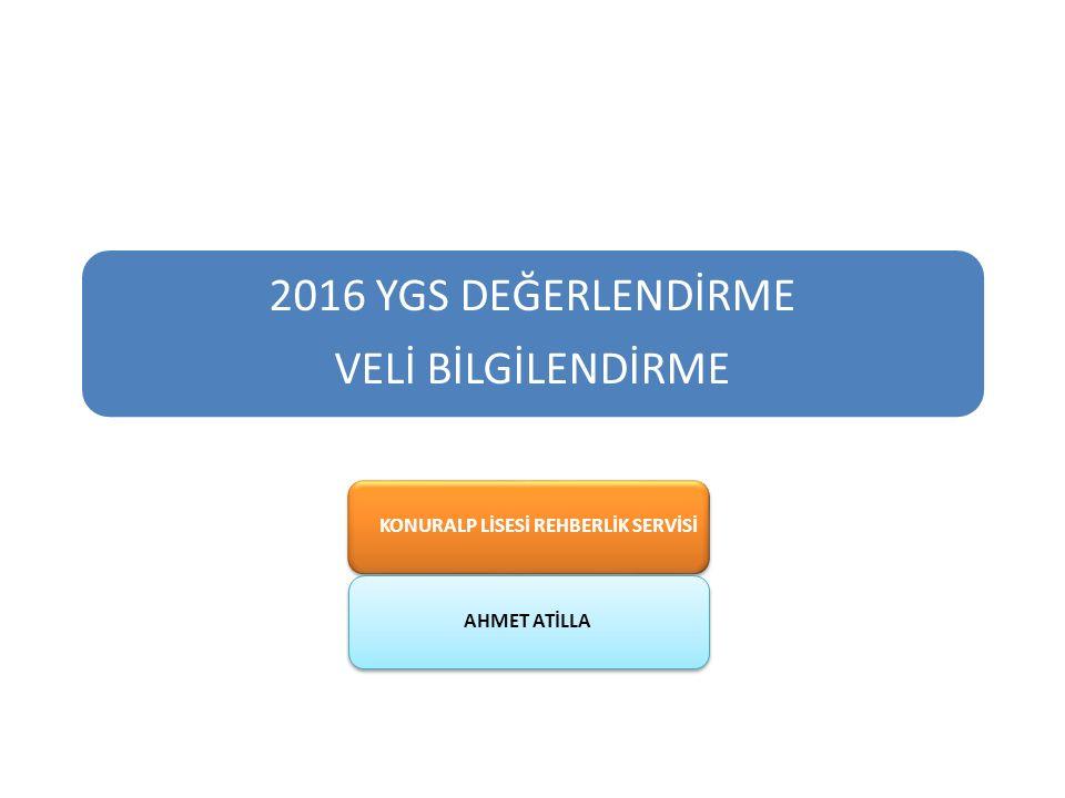 2016 YGS DEĞERLENDİRME VELİ BİLGİLENDİRME KONURALP LİSESİ REHBERLİK SERVİSİAHMET ATİLLA
