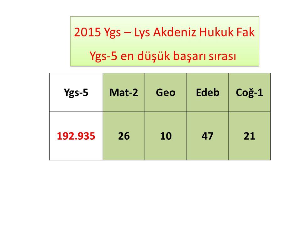 2015 Ygs – Lys Akdeniz Hukuk Fak Ygs-5 en düşük başarı sırası 2015 Ygs – Lys Akdeniz Hukuk Fak Ygs-5 en düşük başarı sırası Ygs-5Mat-2GeoEdebCoğ-1 192