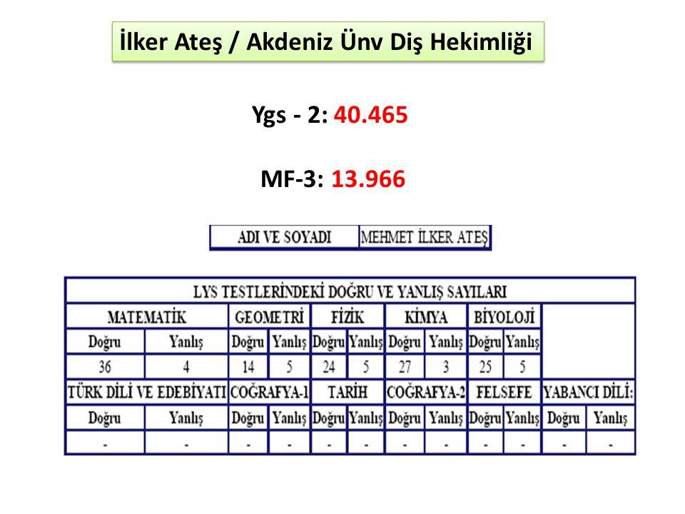 İlker Ateş / Akdeniz Ünv Diş Hekimliği Ygs - 2: 40.465 MF-3: 13.966