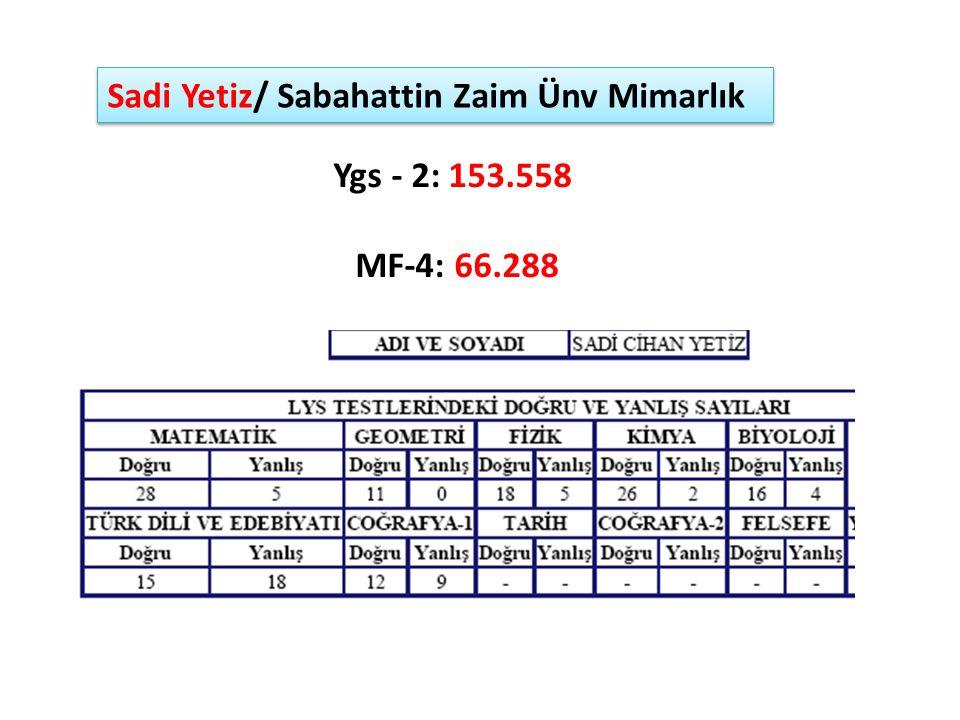 Sadi Yetiz/ Sabahattin Zaim Ünv Mimarlık Ygs - 2: 153.558 MF-4: 66.288