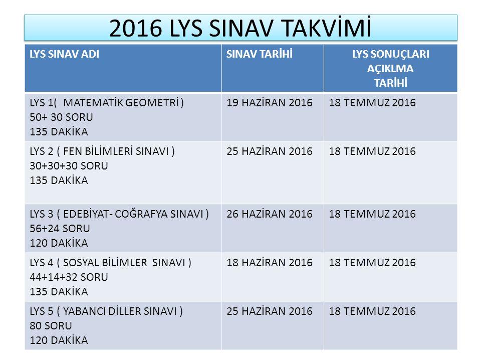 Uluslar arası Antalya Hukuk % 25 Mat-2GeoEdebCoğ-1 2016 Ygs-5 264.000 1.Alternatif 1054220 2.Alternatif 1554018 3.Alternatif 644520 2016 Ygs'de 264.000 olan bir öğrenci için