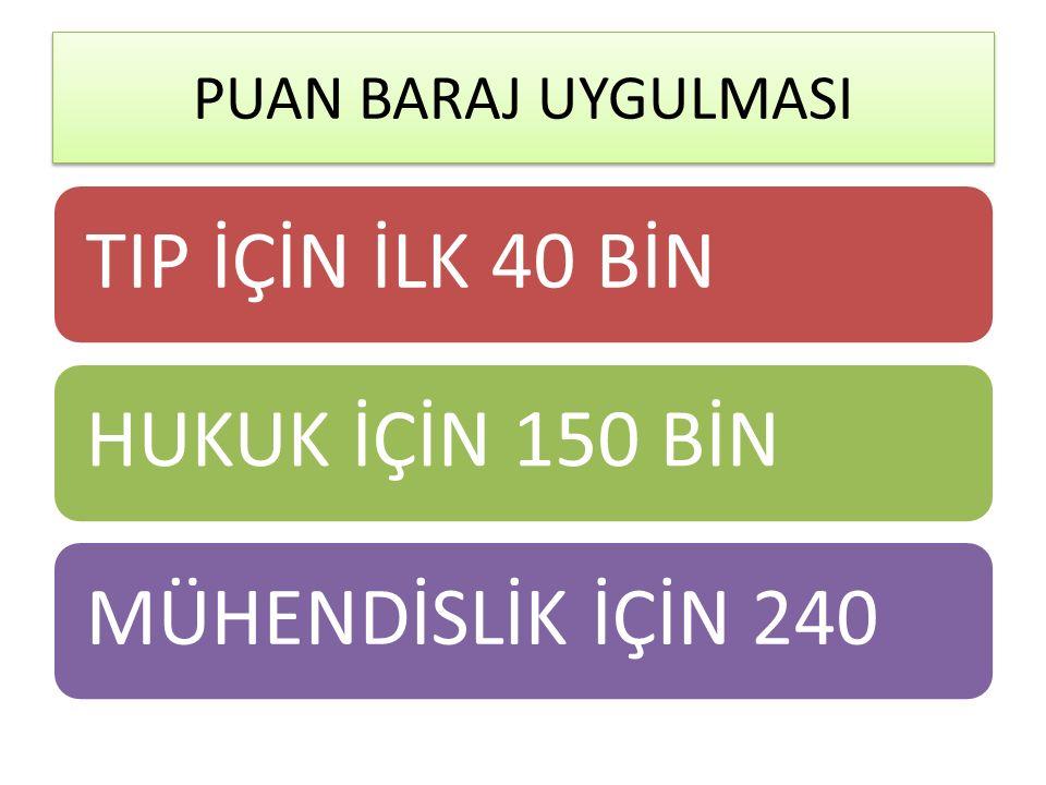 En Düşük2015 Ygs- 2MF-3 Afyon Tıp Fak 46.304 12.800 Atatürk Tıp Fak 46.829 13.700 Düzce Tıp Fak 49.906 13.400 Kafkas Tıp Fak 59.128 15.500 Fatih Tıp Fak Ücretli 76.841 31.700 Okan Diş Hek % 50 60.900 23.200 Akdeniz Diş Hekimliği 63.121 16.100 Yeni Yüzyıl Diş Hek Ücretli 126.136 48.100 2015 bazı tıpların en düşük Ygs 2 başarı sırası