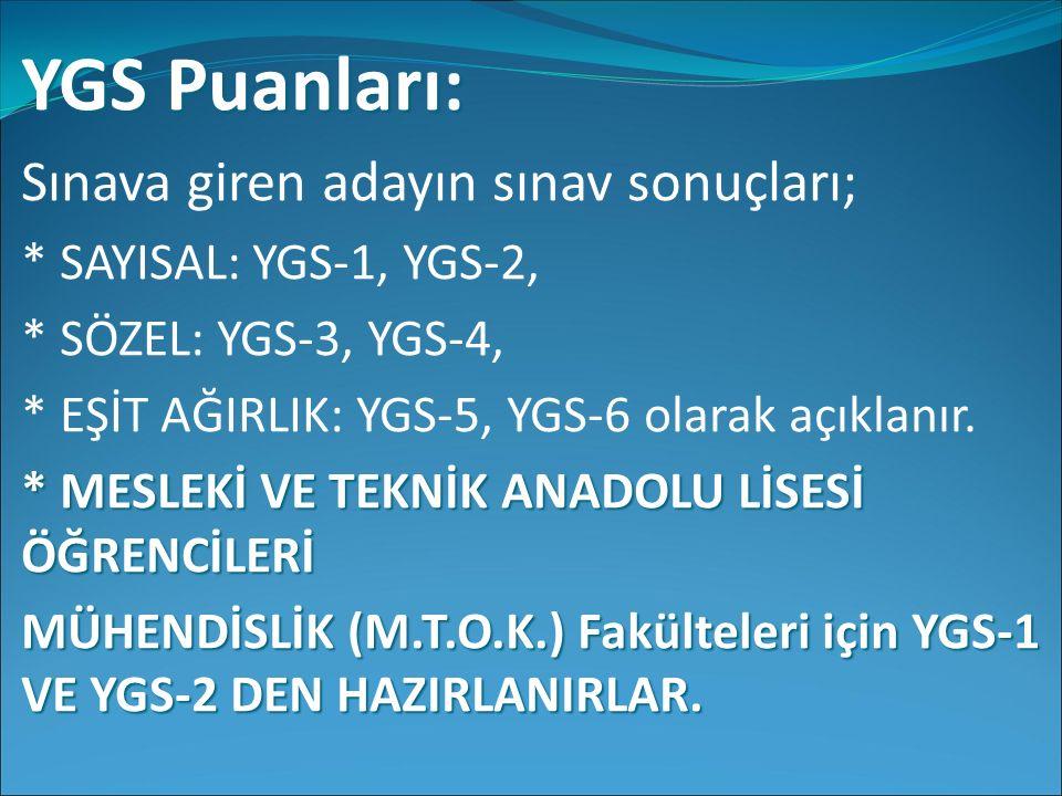 YGS Puanları: Sınava giren adayın sınav sonuçları; * SAYISAL: YGS-1, YGS-2, * SÖZEL: YGS-3, YGS-4, * EŞİT AĞIRLIK: YGS-5, YGS-6 olarak açıklanır. * ME