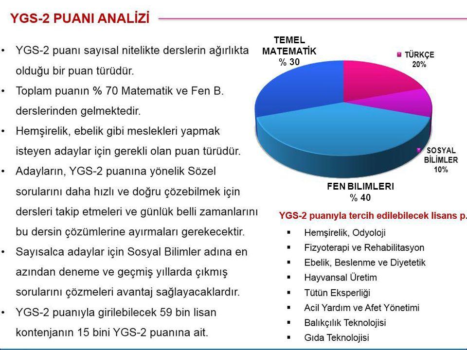FEN BİLİMLERİ % 40 TEMEL MATEMATİK % 30