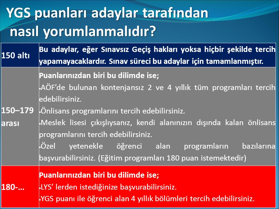150 altı Bu adaylar, eğer Sınavsız Geçiş hakları yoksa hiçbir şekilde tercih yapamayacaklardır. Sınav süreci bu adaylar için tamamlanmıştır. 150–179 a