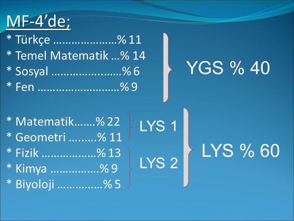 MF-4'de; MF-4'de; * Türkçe …………………% 11 * Temel Matematik …% 14 * Sosyal ……………..……% 6 * Fen ………………………% 9 * Matematik…….% 22 * Geometri …..….% 11 * Fizik ………………% 13 * Kimya …………….% 9 * Biyoloji ……………% 5 LYS % 60 YGS % 40 LYS 2 LYS 1