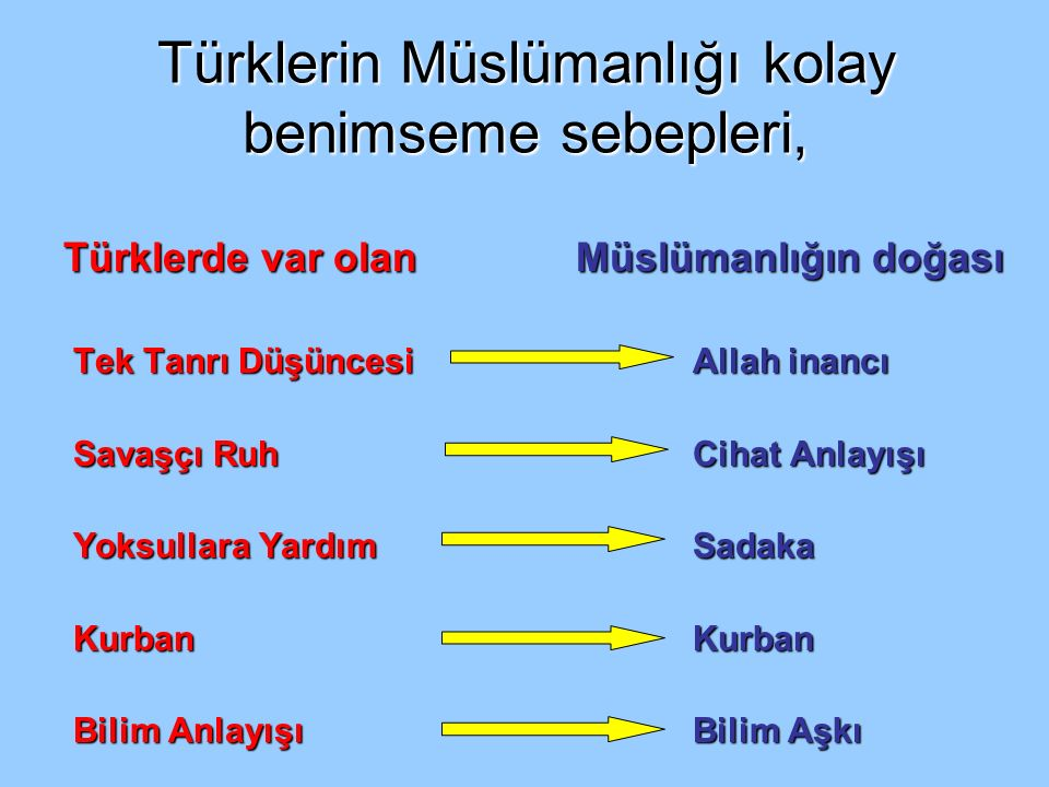 Avrupalılar 12.yüzyılda eğitim ve bilim alanında İslam Dünyasıyla 3'lü bir ilişkiye girdiler.