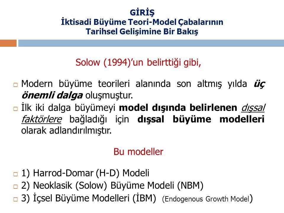 GİRİŞ GİRİŞ İktisadi Büyüme Teori-Model Çabalarının Tarihsel Gelişimine Bir Bakış Solow (1994)'un belirttiği gibi,  Modern büyüme teorileri alanında