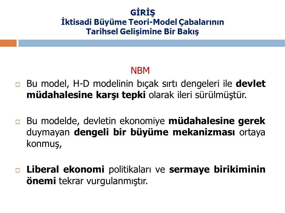 GİRİŞ GİRİŞ İktisadi Büyüme Teori-Model Çabalarının Tarihsel Gelişimine Bir Bakış NBM  Bu model, H-D modelinin bıçak sırtı dengeleri ile devlet müdah