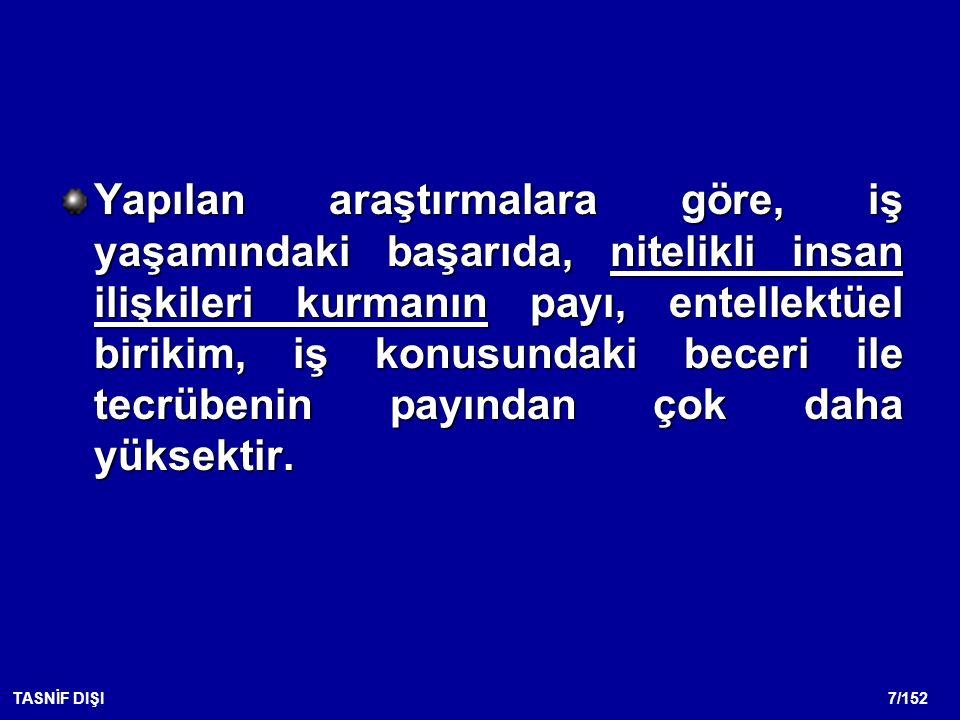 18/152TASNİF DIŞI Kişinin tüm algılama ve yorumları, olaylara verdiği anlam, özbenliğinin bir sonucudur.