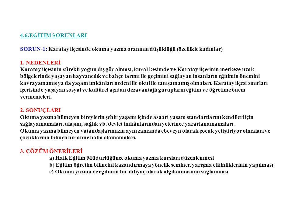 4.6.EĞİTİM SORUNLARI SORUN-1: Karatay ilçesinde okuma yazma oranının düşüklüğü (özellikle kadınlar) 1.