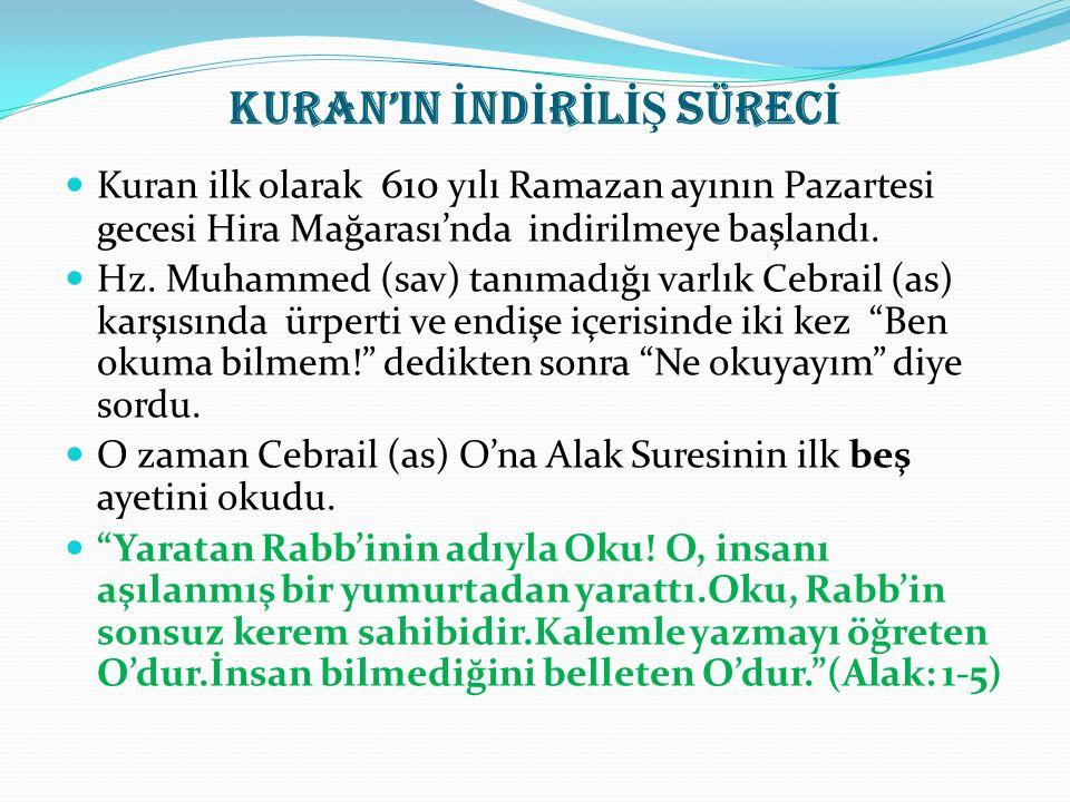 KURAN'IN İ ND İ R İ L İŞ SÜREC İ Kuran ilk olarak 610 yılı Ramazan ayının Pazartesi gecesi Hira Mağarası'nda indirilmeye başlandı.