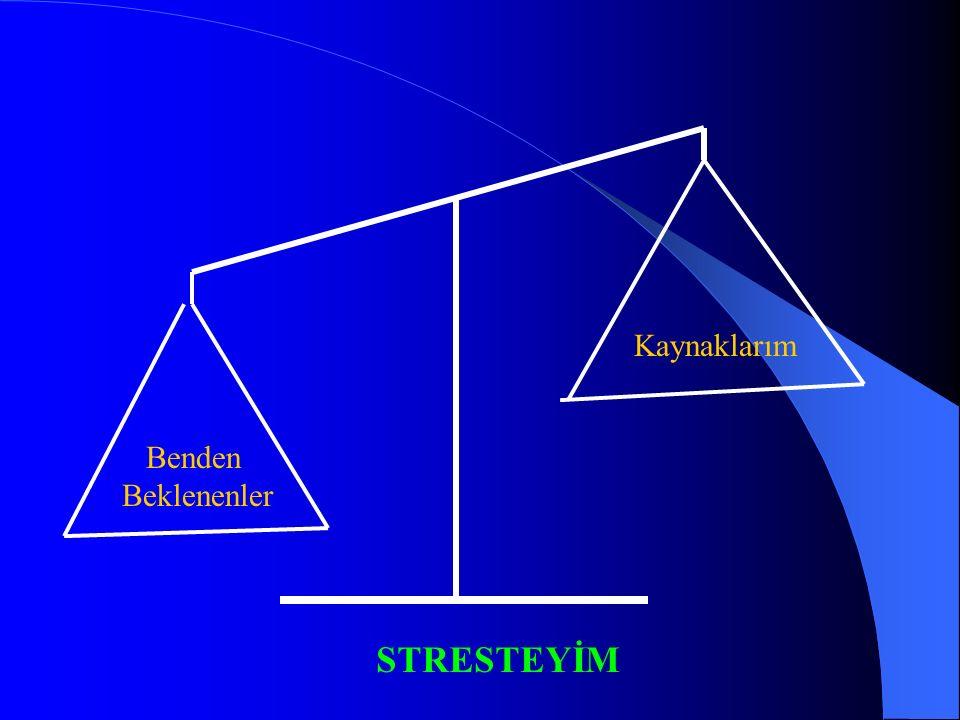 Stresin İnsan Üzerindeki Etkileri Organizmanın stres karşısındaki tepkisi: SAVAŞ YA DA KAÇ!!.