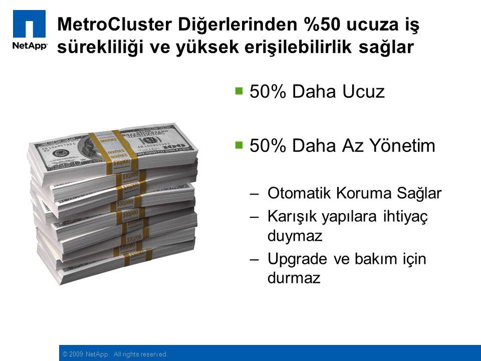 © 2009 NetApp. All rights reserved. MetroCluster Diğerlerinden %50 ucuza iş sürekliliği ve yüksek erişilebilirlik sağlar  50% Daha Ucuz  50% Daha Az