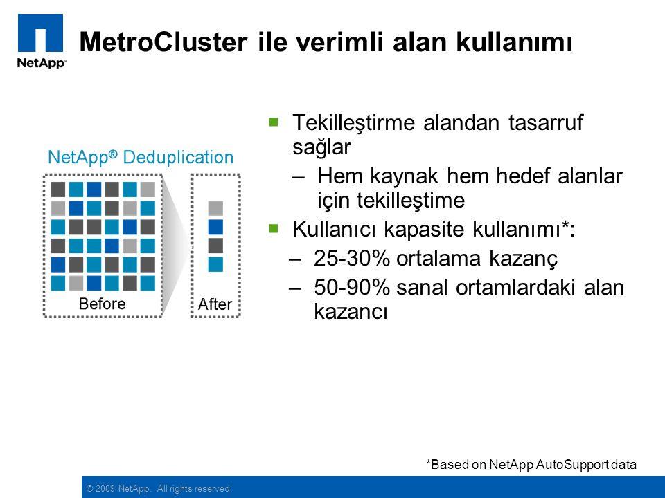 © 2009 NetApp. All rights reserved. MetroCluster ile verimli alan kullanımı  Tekilleştirme alandan tasarruf sağlar –Hem kaynak hem hedef alanlar için