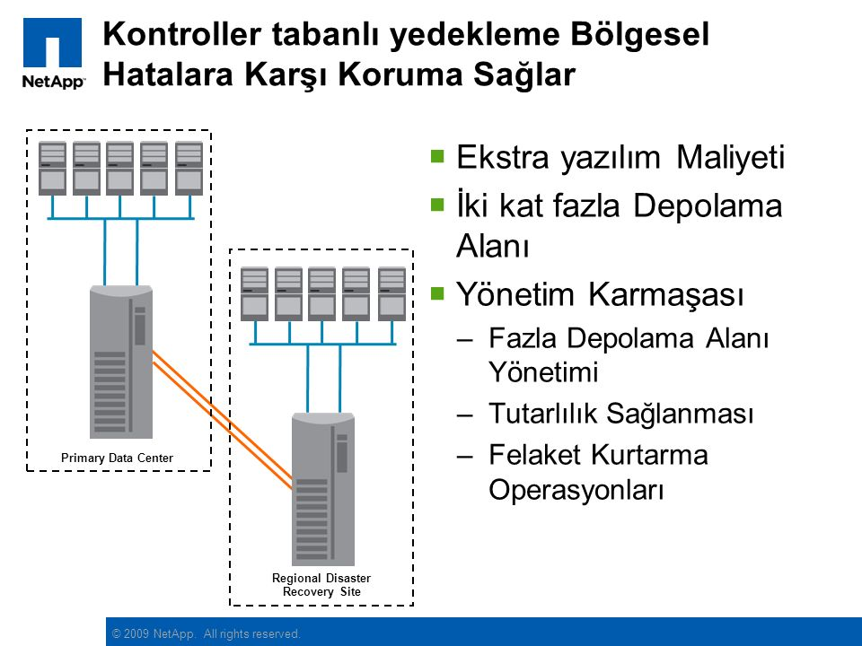 © 2009 NetApp. All rights reserved.