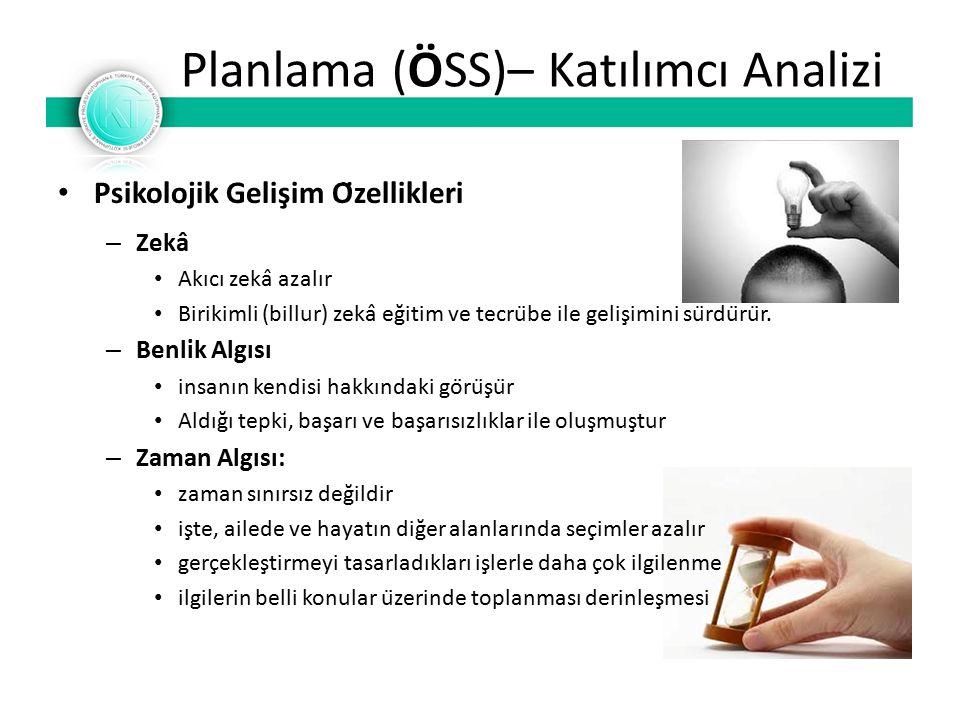 Planlama (ÖSS)– Katılımcı Analizi Psikolojik Gelişim Özellikleri – Zekâ Akıcı zekâ azalır Birikimli (billur) zekâ eğitim ve tecrübe ile gelişimini sürdürür.